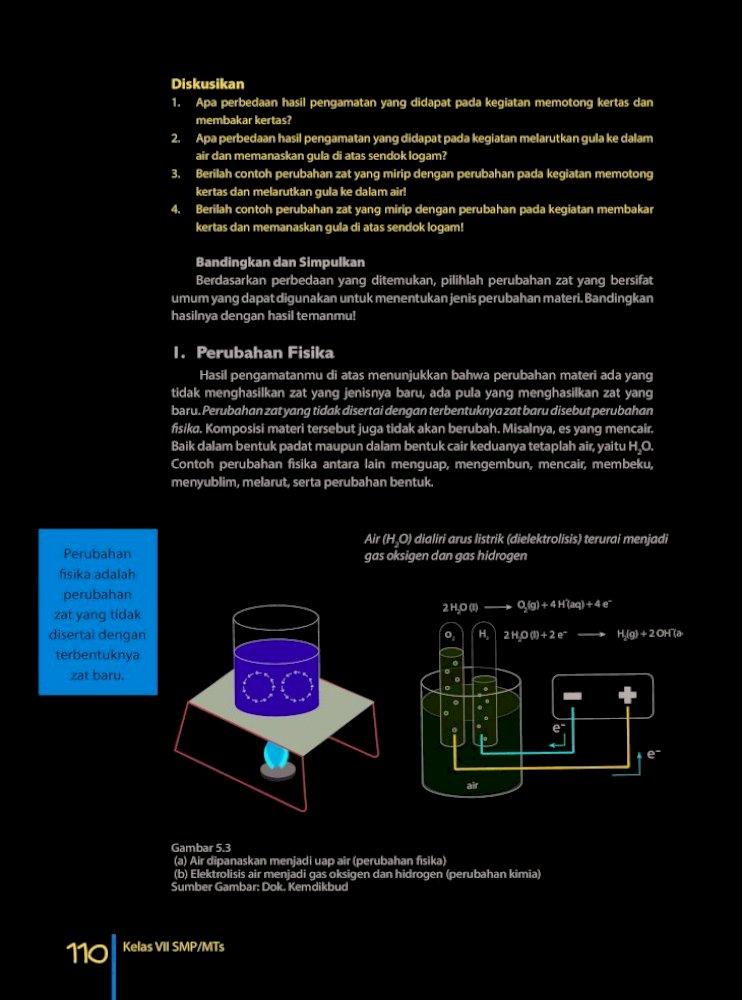 1 Perubahan Fisika Siap Belajar Ilmu Pengetahuan Alam 111 2 Perubahan Kimia Perhatikan Apabila Kayu Dibakar Ketika Kayu Sebelum Dan Setelah Dibakar Akan Menghasilkan Zat Pdf Document